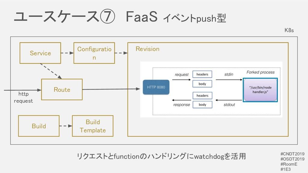 ユースケース⑦ FaaS イベントpush型 リクエストとfunctionのハンドリングにw...
