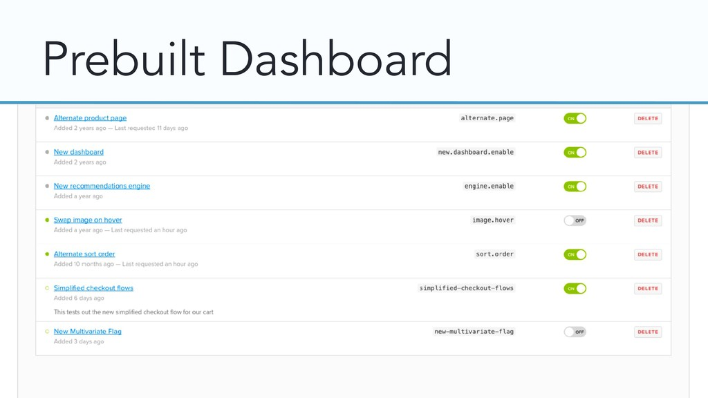 Prebuilt Dashboard