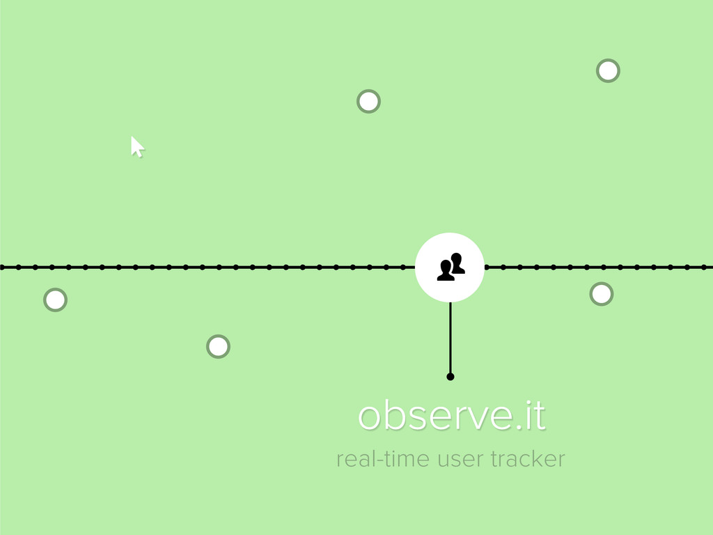 observe.it real-time user tracker 