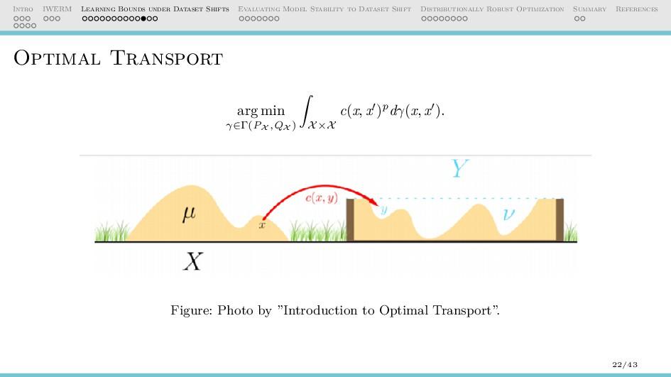Intro IWERM Learning Bounds under Dataset Shift...