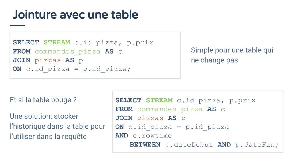 Jointure avec une table Et si la table bouge ? ...