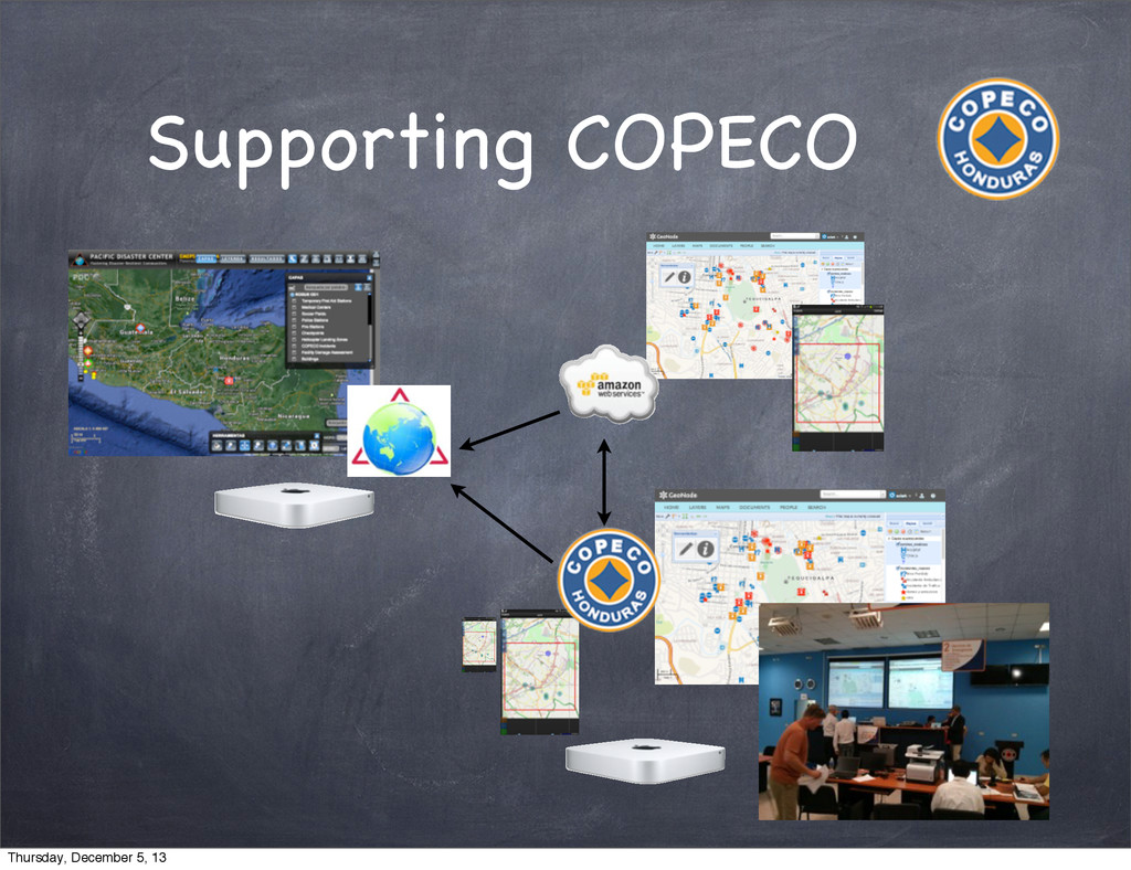 Supporting COPECO Thursday, December 5, 13