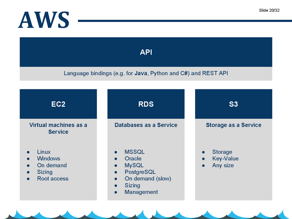 AWS EC2 Virtual machines as a Service ● Linux ●...
