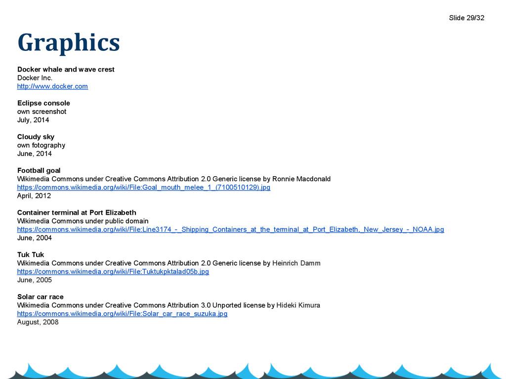 Graphics Docker whale and wave crest Docker Inc...