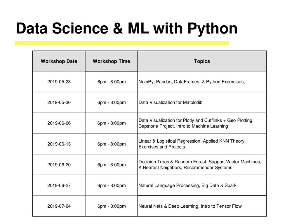 Data Science & ML with Python Workshop Date Wor...