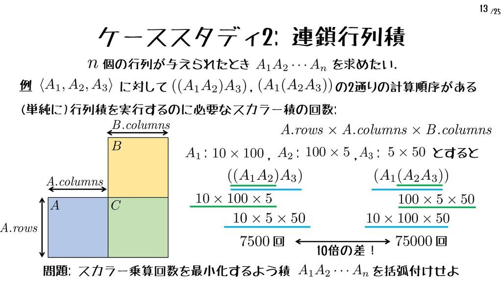 /25 13 ケーススタディ2: 連鎖行列積 個の行列が与えられたとき を求めたい. A1A2...