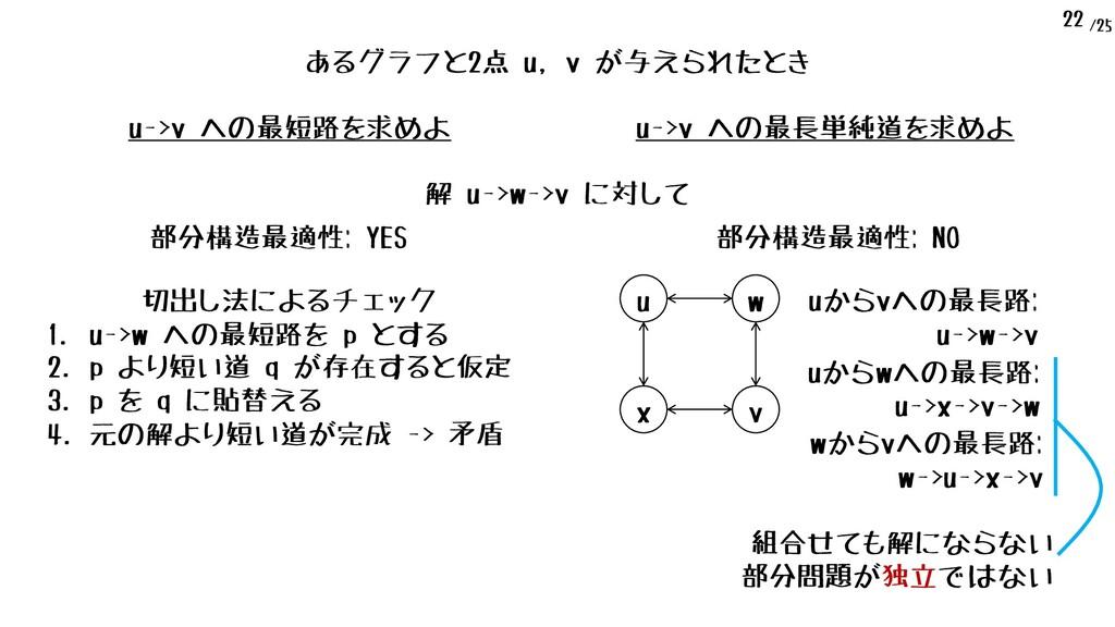 /25 22 あるグラフと2点 u, v が与えられたとき u->v への最短路を求めよ u-...