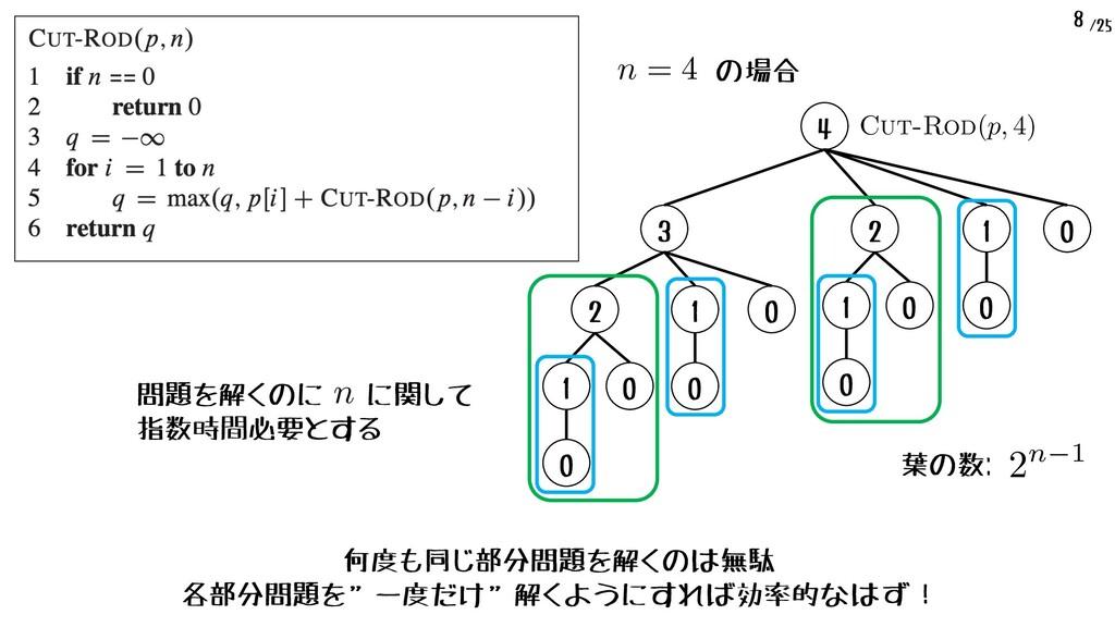 "/25 8 4 Cut-Rod(p, 4) <latexit sha1_base64=""VXW..."