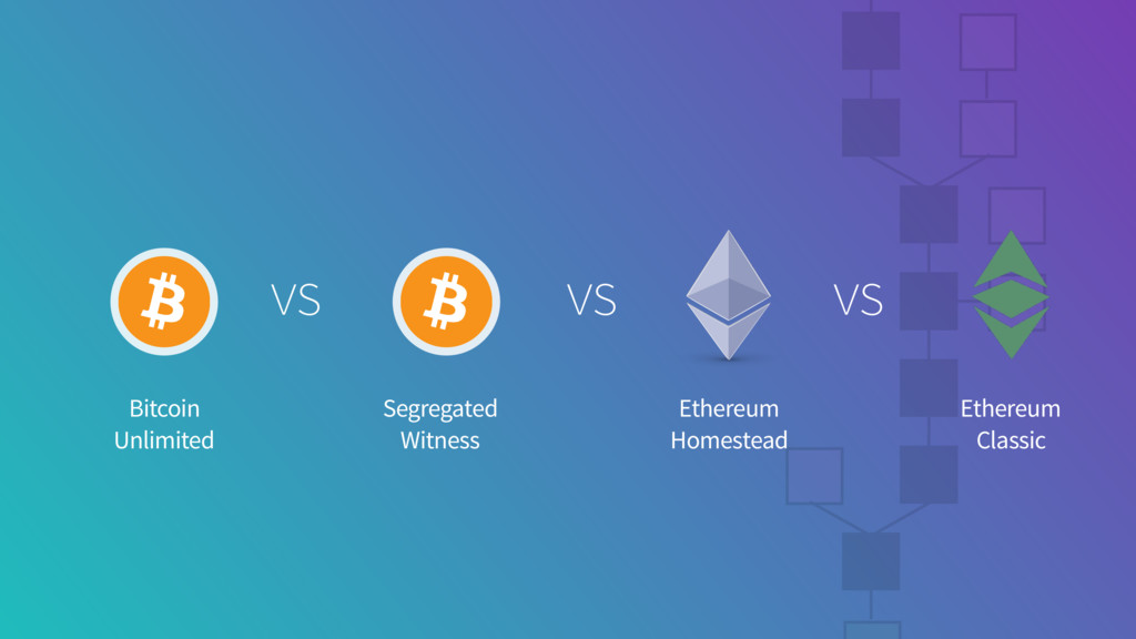 vs Bitcoin Unlimited Ethereum Homestead Segrega...