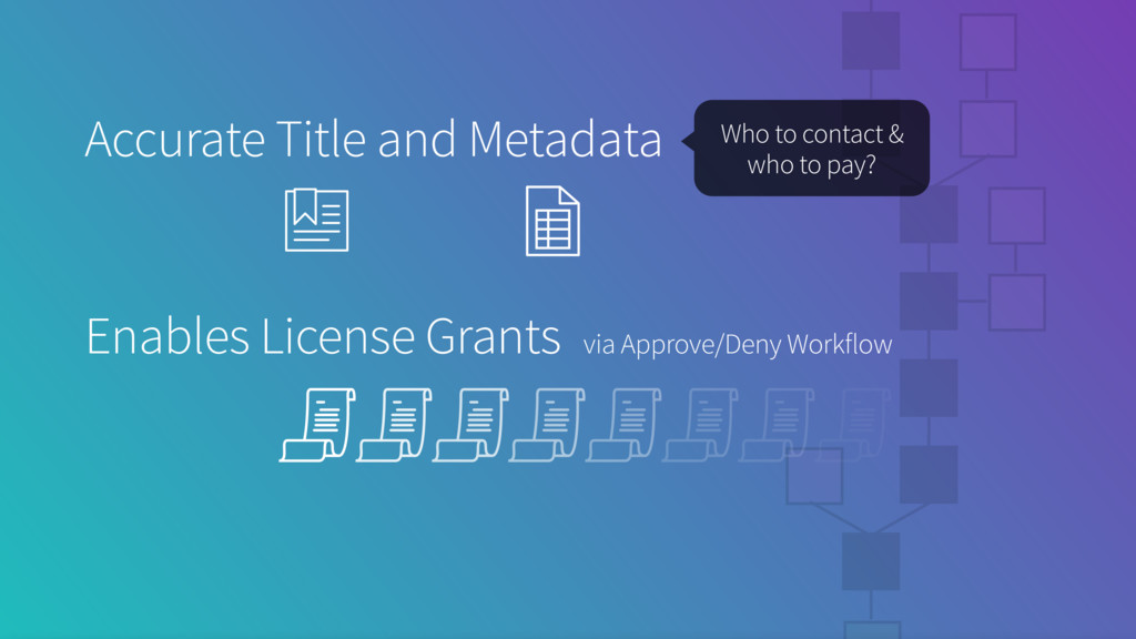 Accurate Title and Metadata Enables License Gra...
