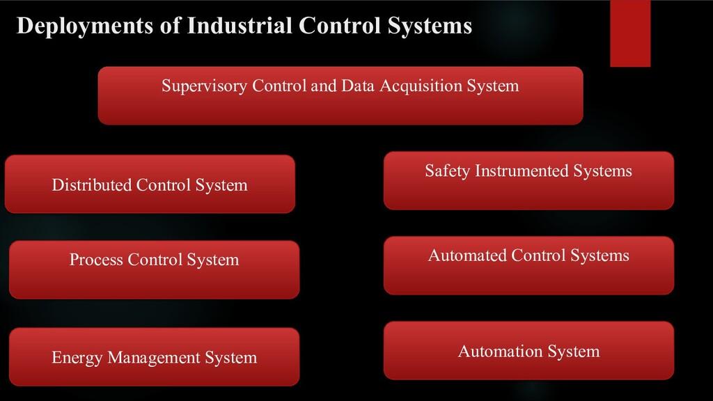 Deployments of Industrial Control Systems Distr...