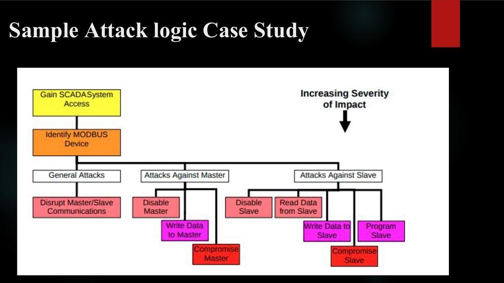 Sample Attack logic Case Study