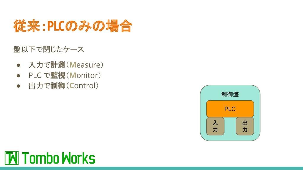 盤以下で閉じたケース ● 入力で計測(Measure) ● PLC で監視(Monitor) ...