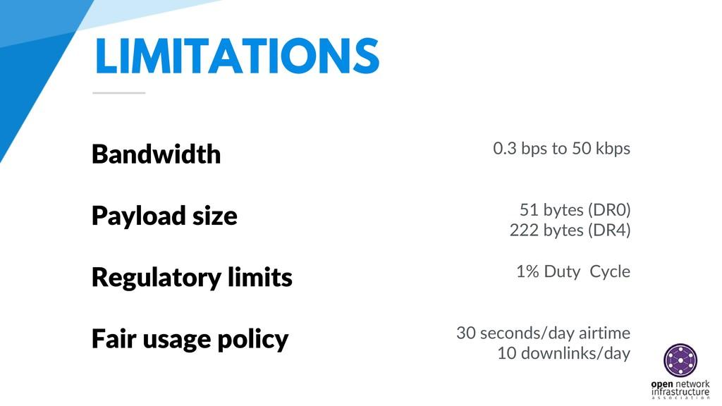 LIMITATIONS Bandwidth Payload size Regulatory l...