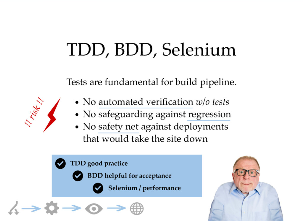 TDD, BDD, Selenium Tests are fundamental for bu...