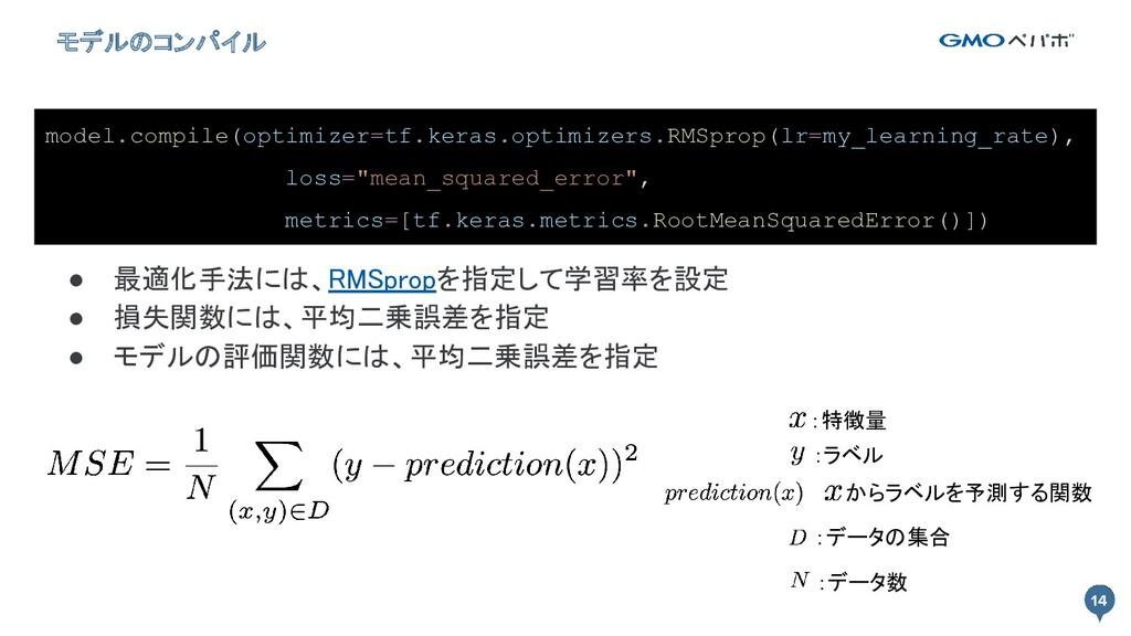 14 :データ数 :ラベル :特徴量 14 モデルのコンパイル model.compile(o...