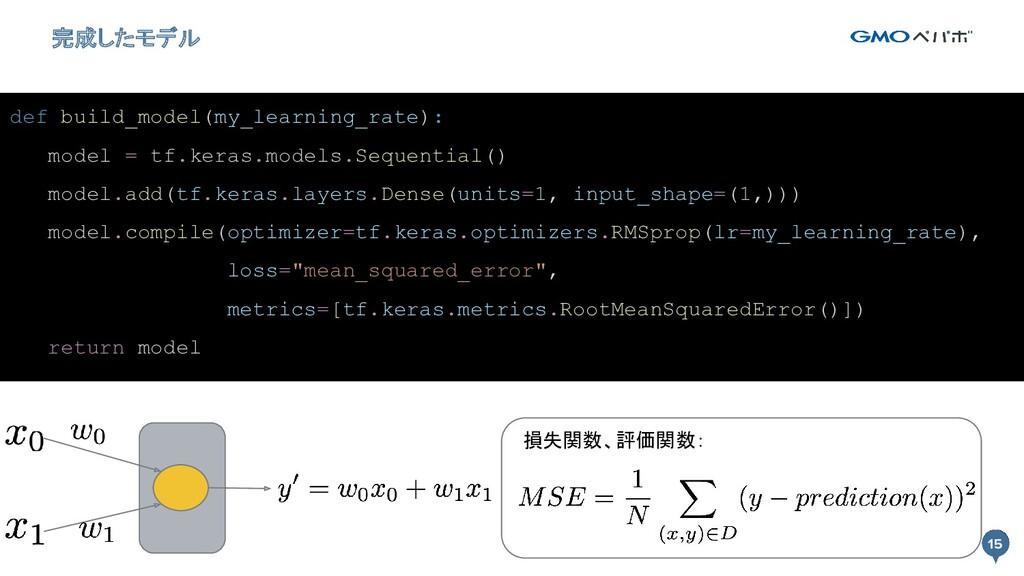 15 15 完成したモデル def build_model(my_learning_rate)...