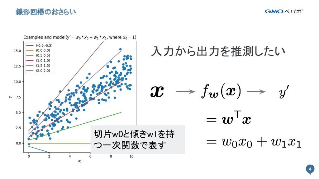 4 入力から出力を推測したい 線形回帰のおさらい 4 切片w0と傾きw1を持 つ一次関数で表...