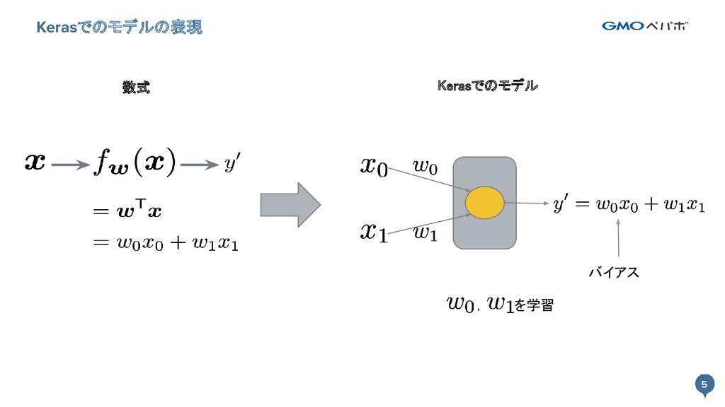 5 Kerasでのモデルの表現 5 , を学習 数式 Kerasでのモデル バイアス