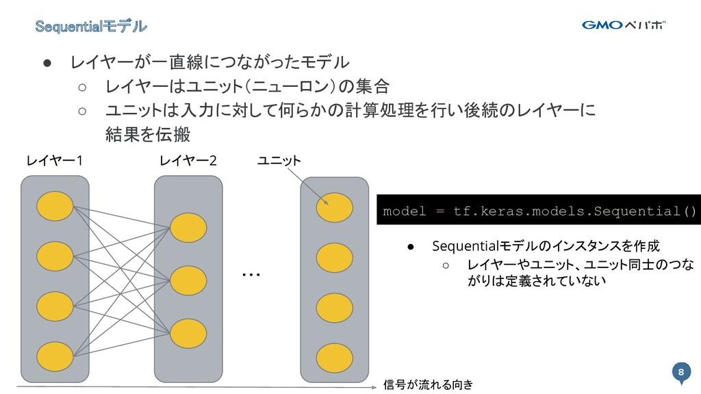 8 8 Sequentialモデル ・・・ レイヤー1 ユニット 信号が流れる向き ● レイ...