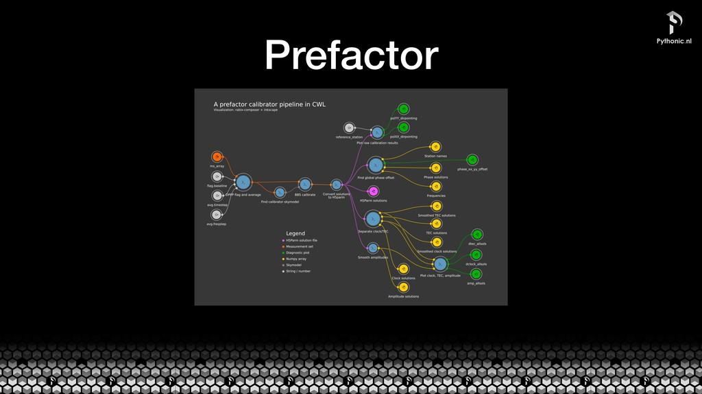 Prefactor