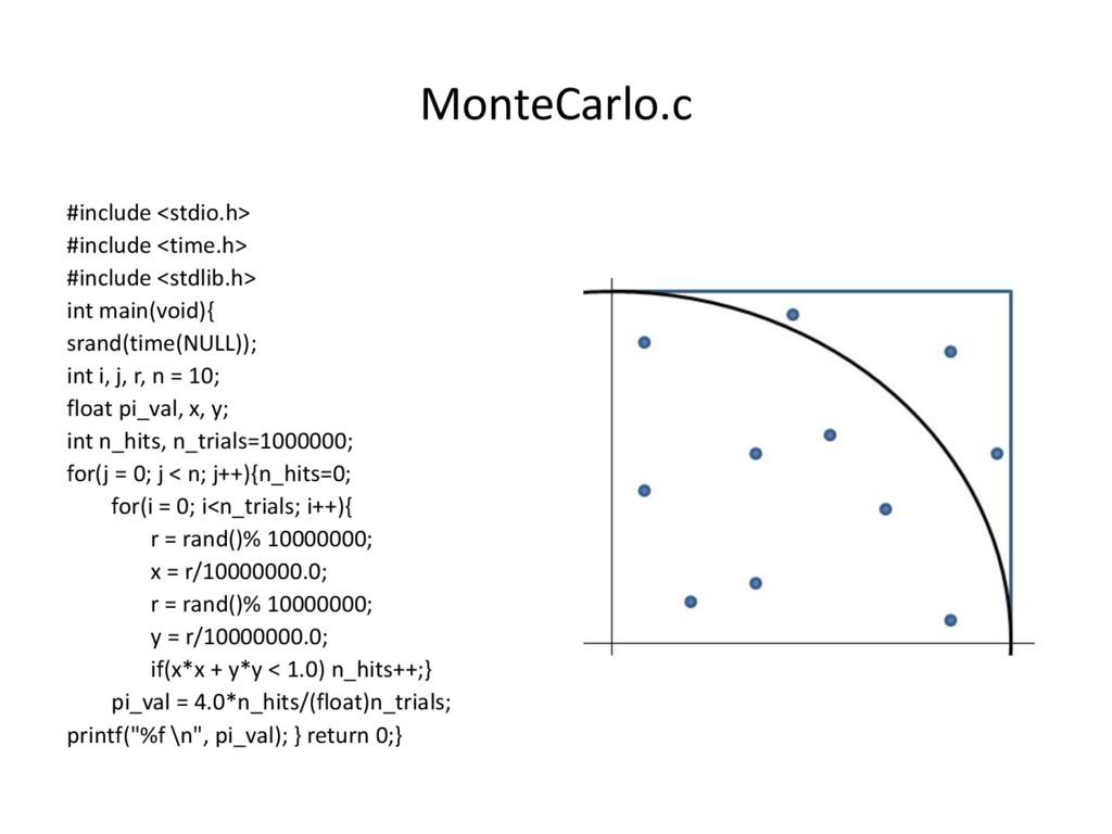 MonteCarlo.c #include <stdio.h> #include <time....