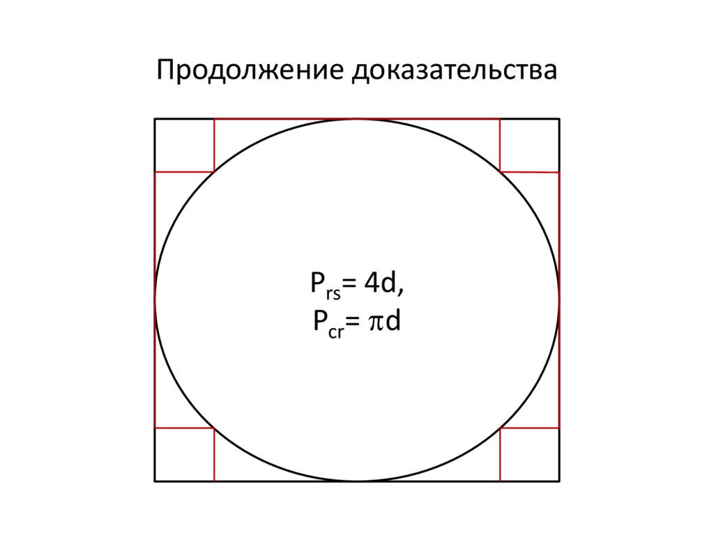 Продолжение доказательства Prs = 4d, Pcr = d