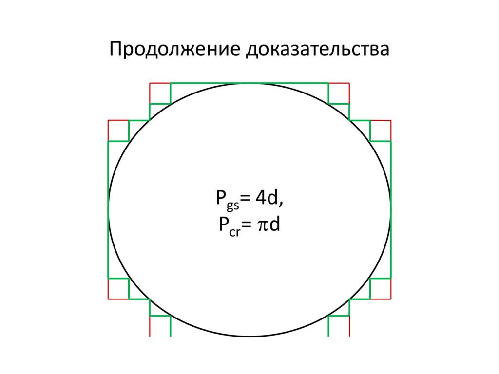 Продолжение доказательства Pgs = 4d, Pcr = d