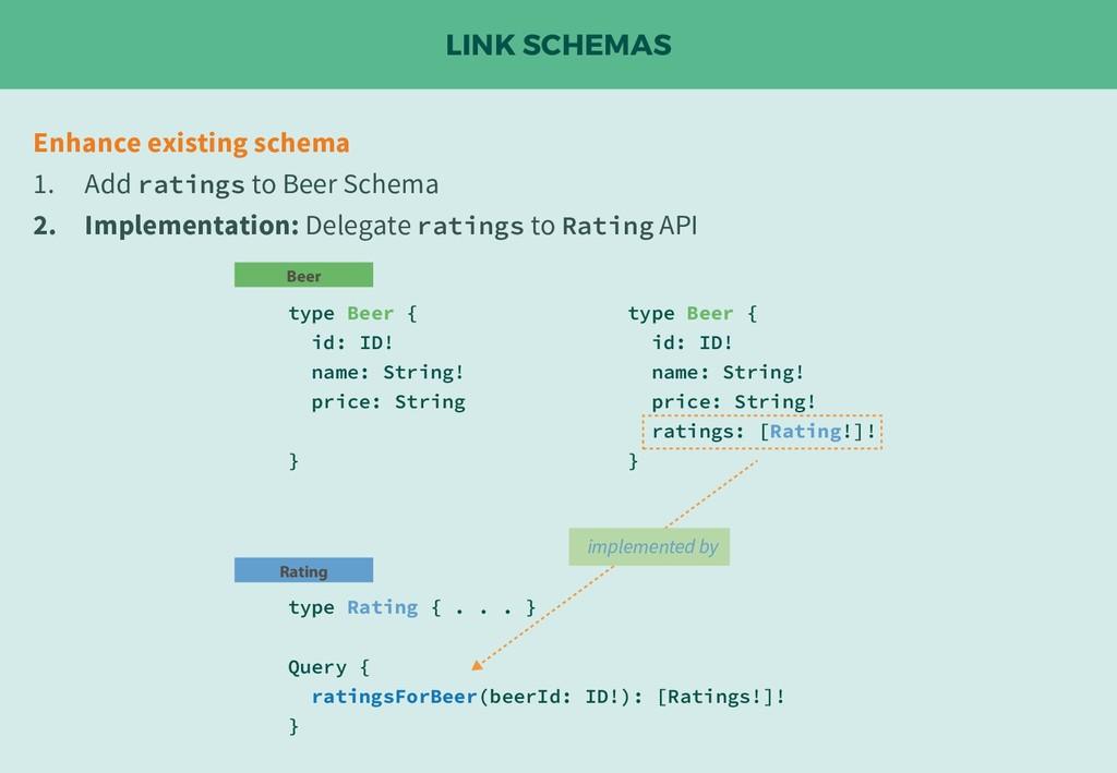 LINK SCHEMAS Enhance existing schema 1. Add rat...