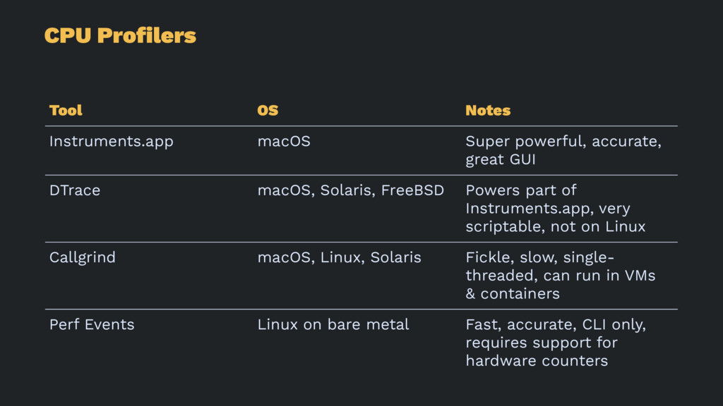 CPU Profilers Tool OS Notes Instruments.app macO...