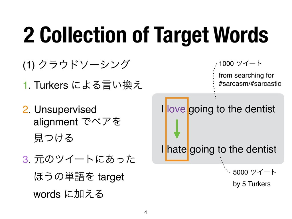 2 Collection of Target Words I love going to th...