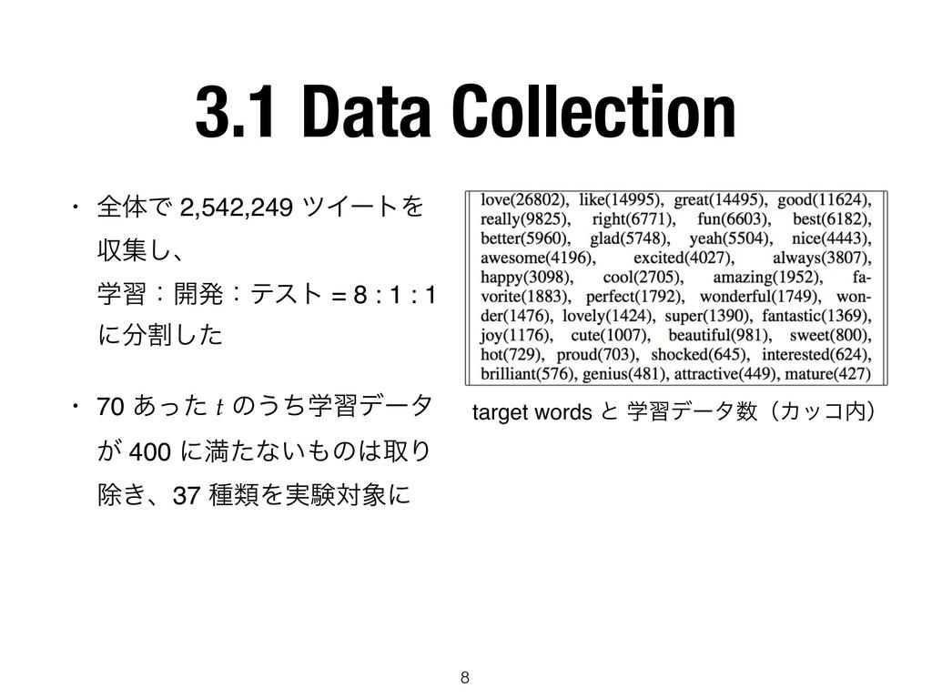 3.1 Data Collection • શମͰ 2,542,249 πΠʔτΛ ऩू͠ɺ...