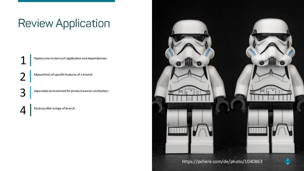 20 Deploy new instance of application and depen...