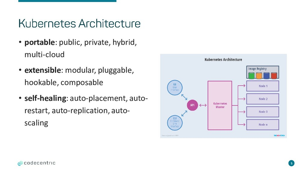 • portable: public, private, hybrid, multi-clou...