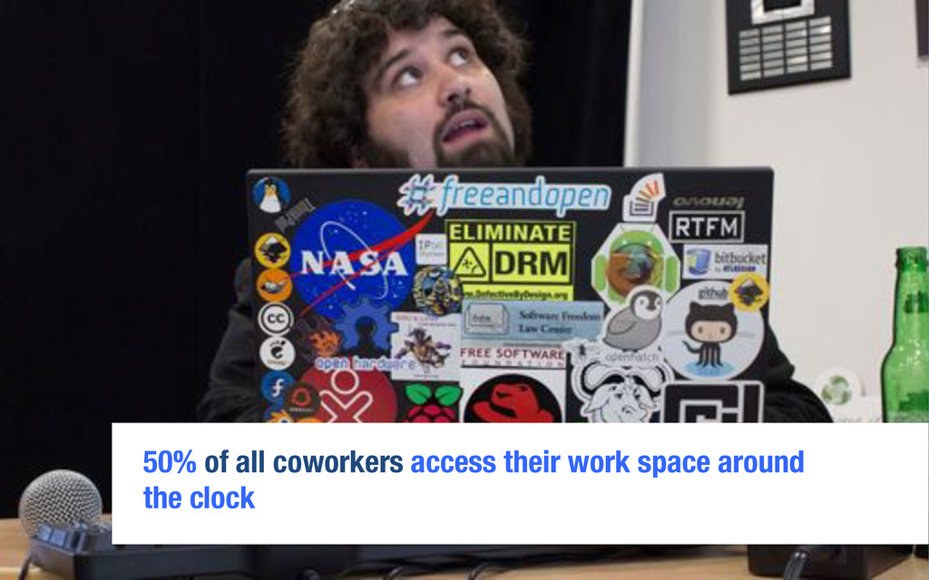 50% of all coworkers access their work space ar...
