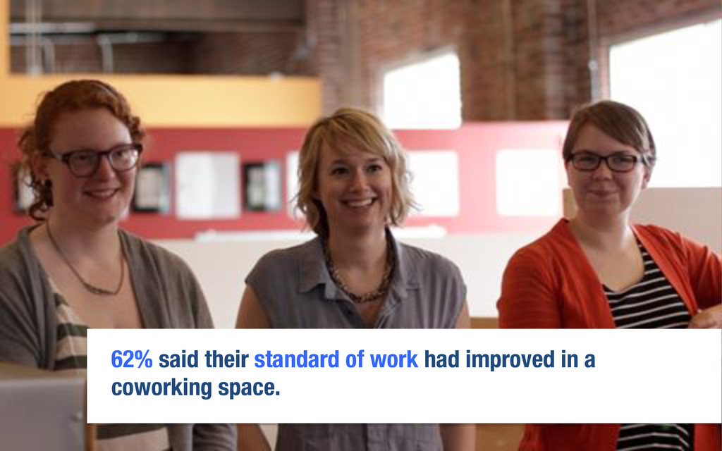 62% said their standard of work had improved in...