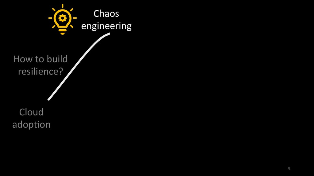 8 Chaos engineering Cloud adopIon How to build ...