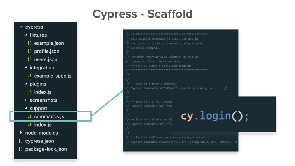 Cypress - Scaffold
