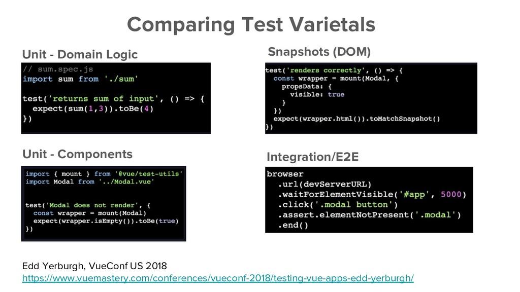Comparing Test Varietals Unit - Domain Logic Un...