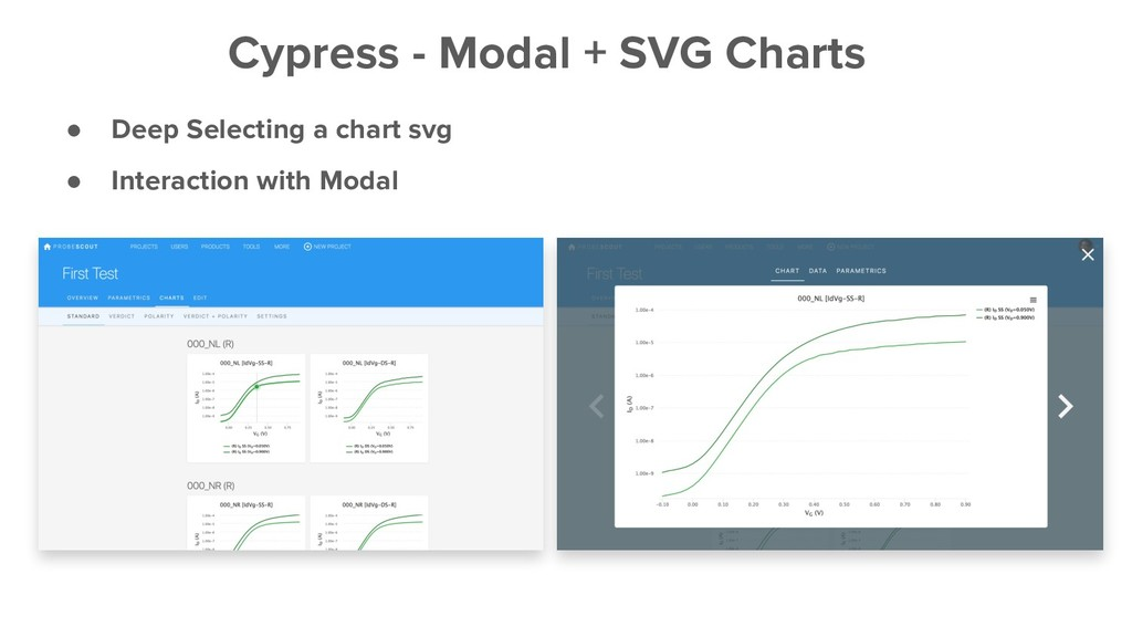 ● Deep Selecting a chart svg ● Interaction with...