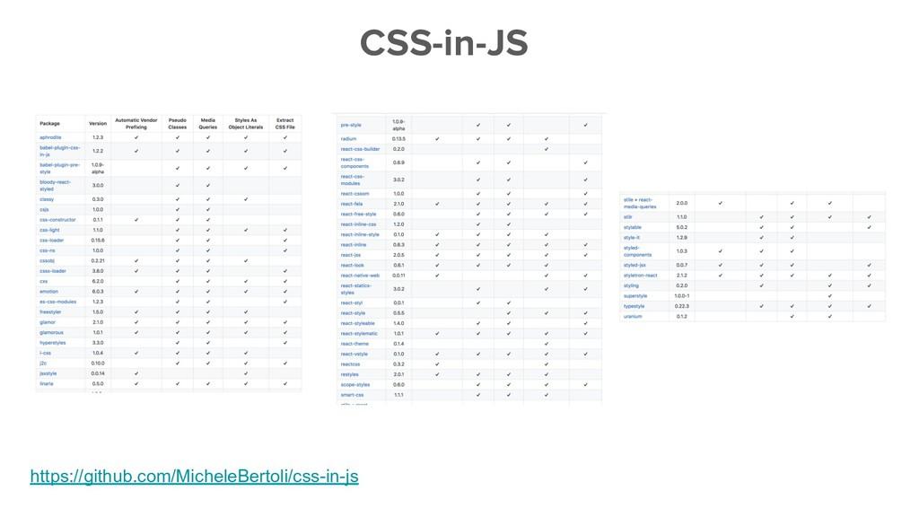 CSS-in-JS https://github.com/MicheleBertoli/css...