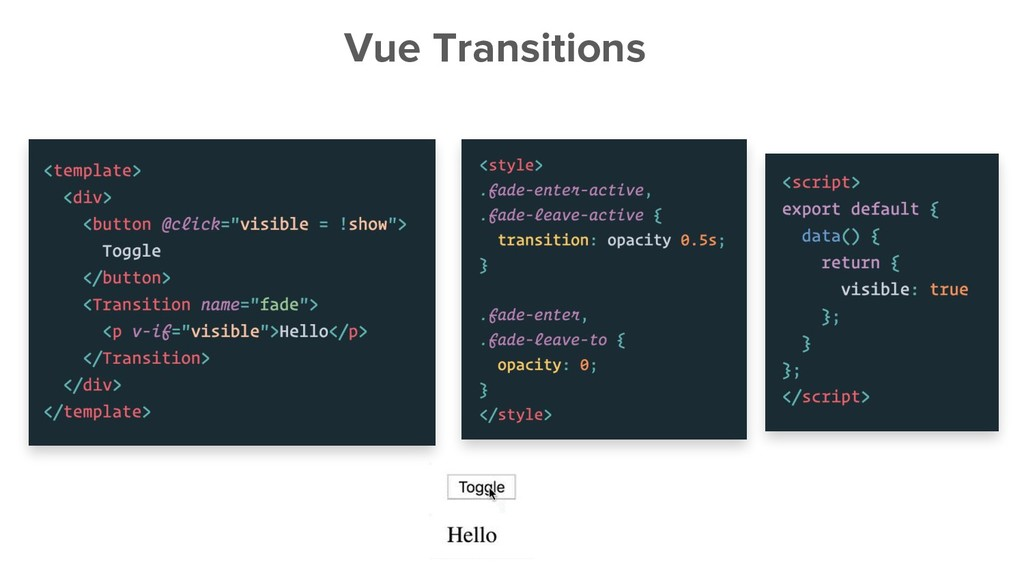 Vue Transitions