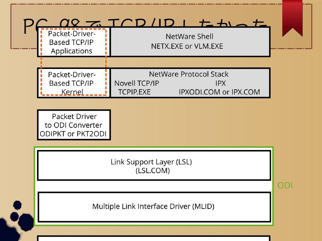 PC-98 で TCP/IP したかった