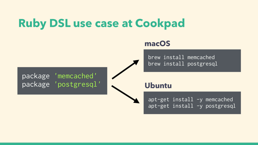 Ruby DSL use case at Cookpad package 'memcached...
