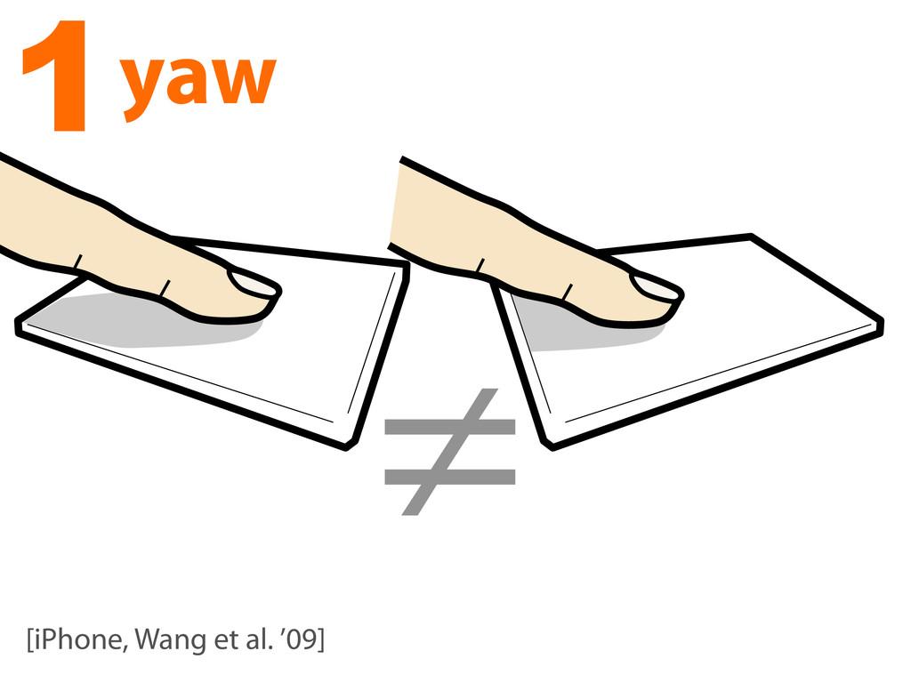 ≠ [iPhone, Wang et al. '09] 1yaw