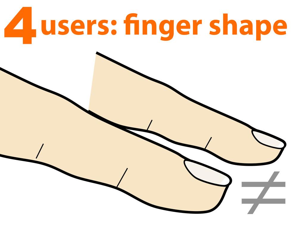≠ 4users: nger shape