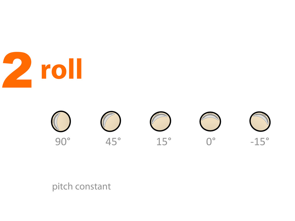 """!""""# $%# &%# """"# '&%# 2roll pitch constant"""