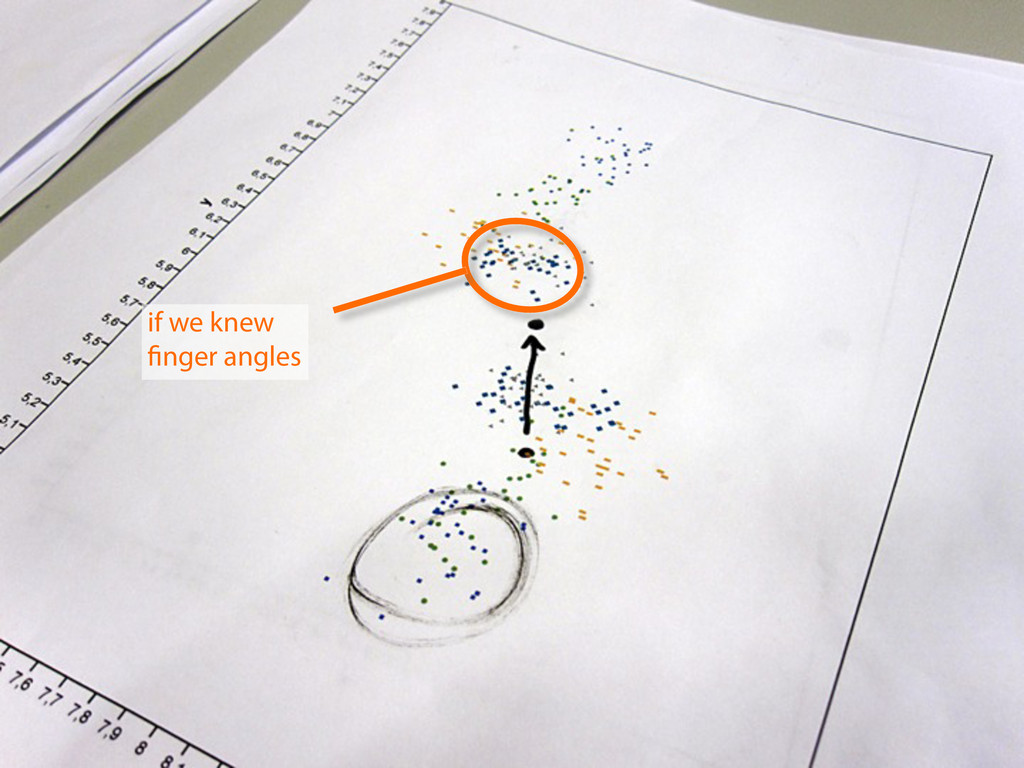 if we knew nger angles
