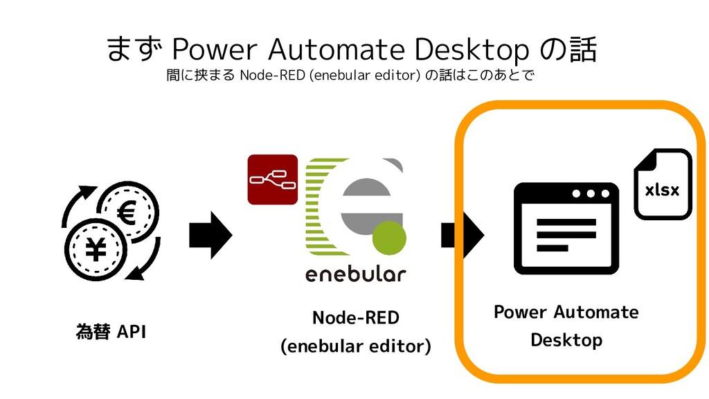 まず Power Automate Desktop の話 間に挟まる Node-RED (en...