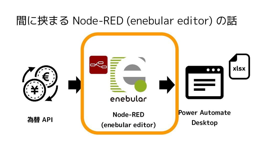 間に挟まる Node-RED (enebular editor) の話 Power Autom...